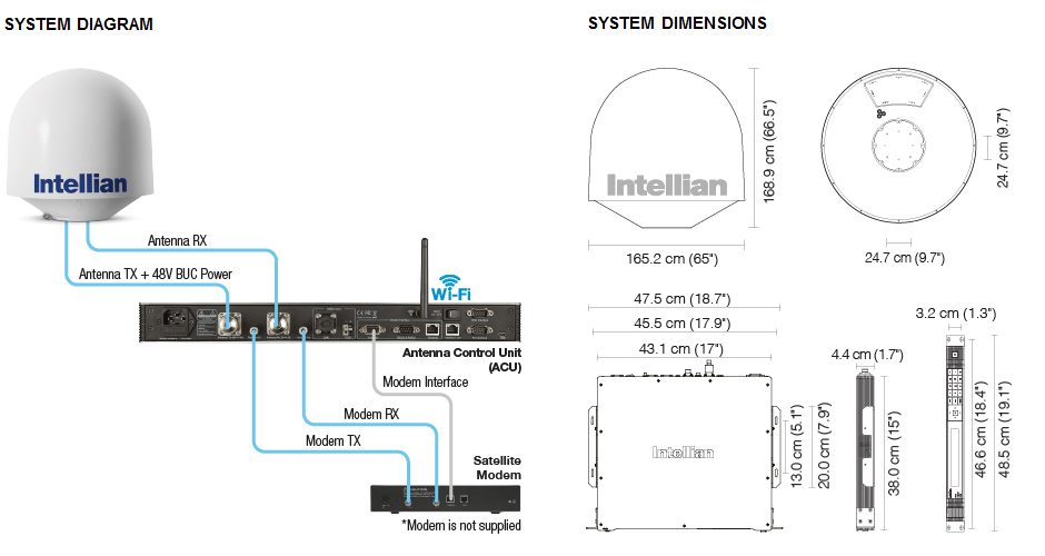 Intellian® v130g KU-band VSAT internet satellite system