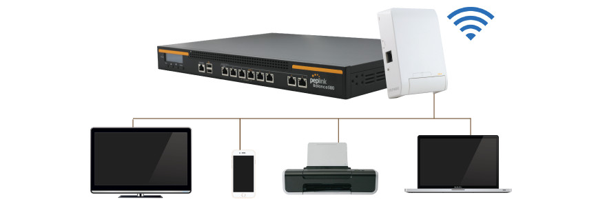 Download Driver: Peplink AP One In-Wall Access Point